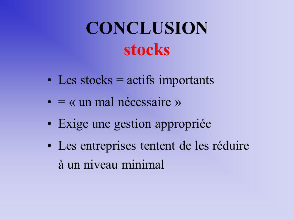 CONCLUSION stocks Les stocks = actifs importants