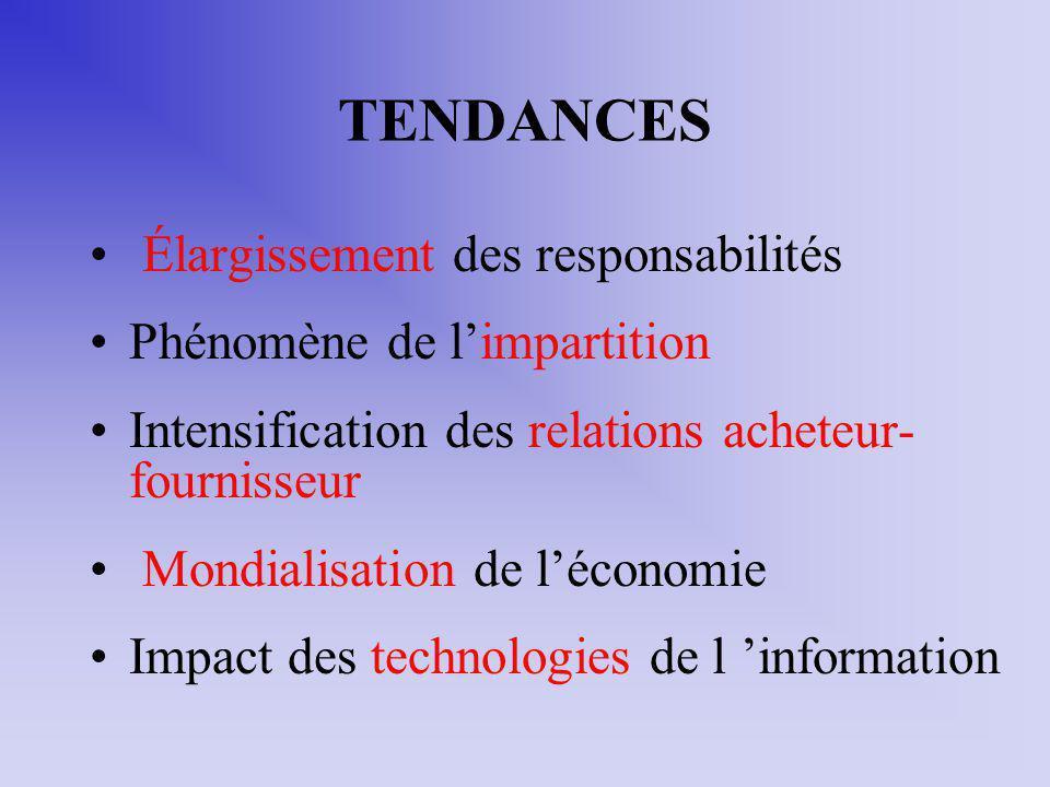 TENDANCES Élargissement des responsabilités Phénomène de l'impartition