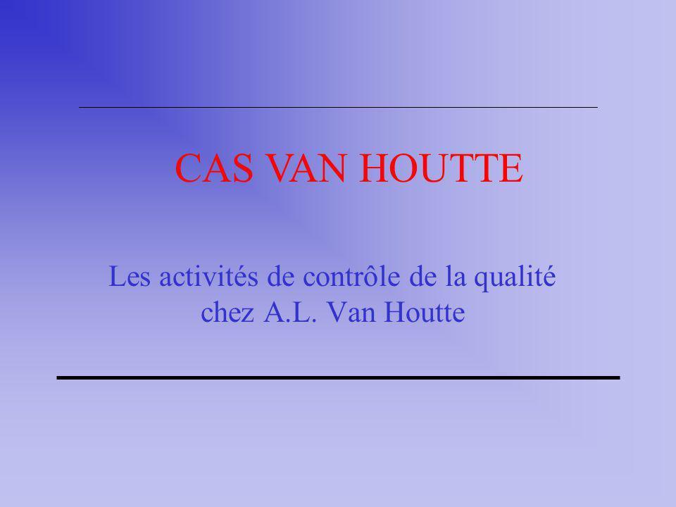 Les activités de contrôle de la qualité chez A.L. Van Houtte