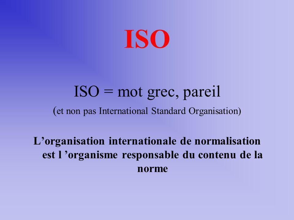 (et non pas International Standard Organisation)