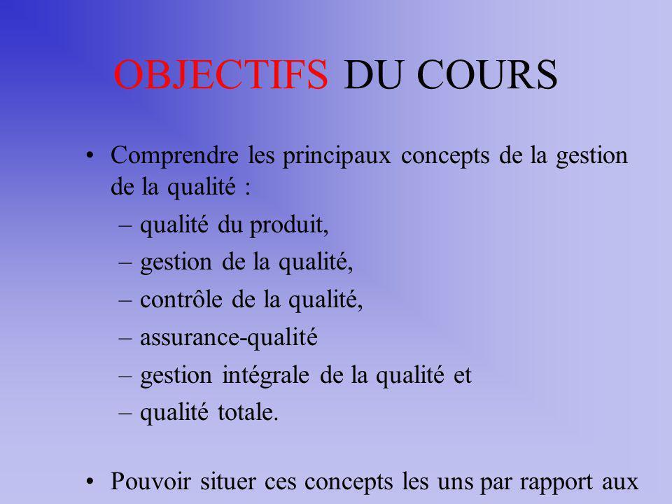 OBJECTIFS DU COURS Comprendre les principaux concepts de la gestion de la qualité : qualité du produit,