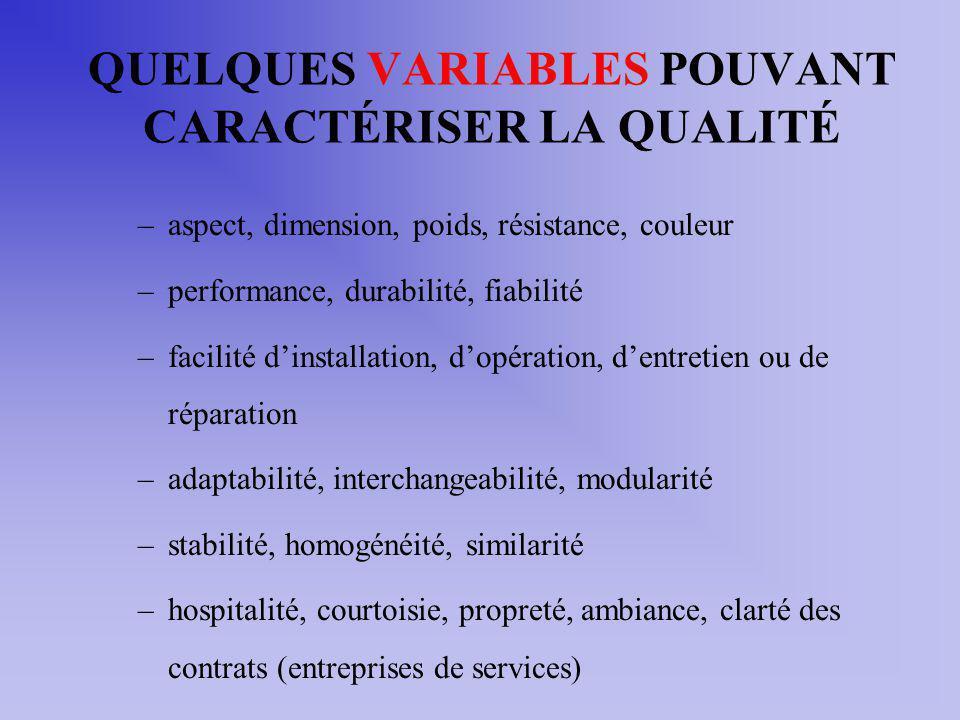 QUELQUES VARIABLES POUVANT CARACTÉRISER LA QUALITÉ