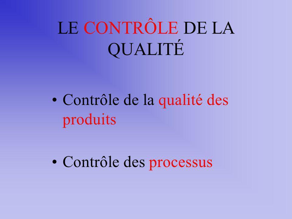 LE CONTRÔLE DE LA QUALITÉ