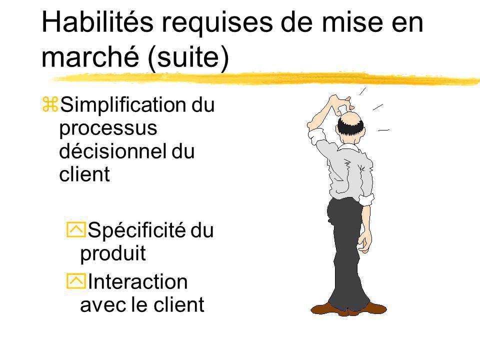 Habilités requises de mise en marché (suite)