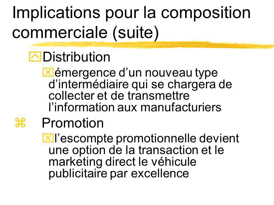 Implications pour la composition commerciale (suite)