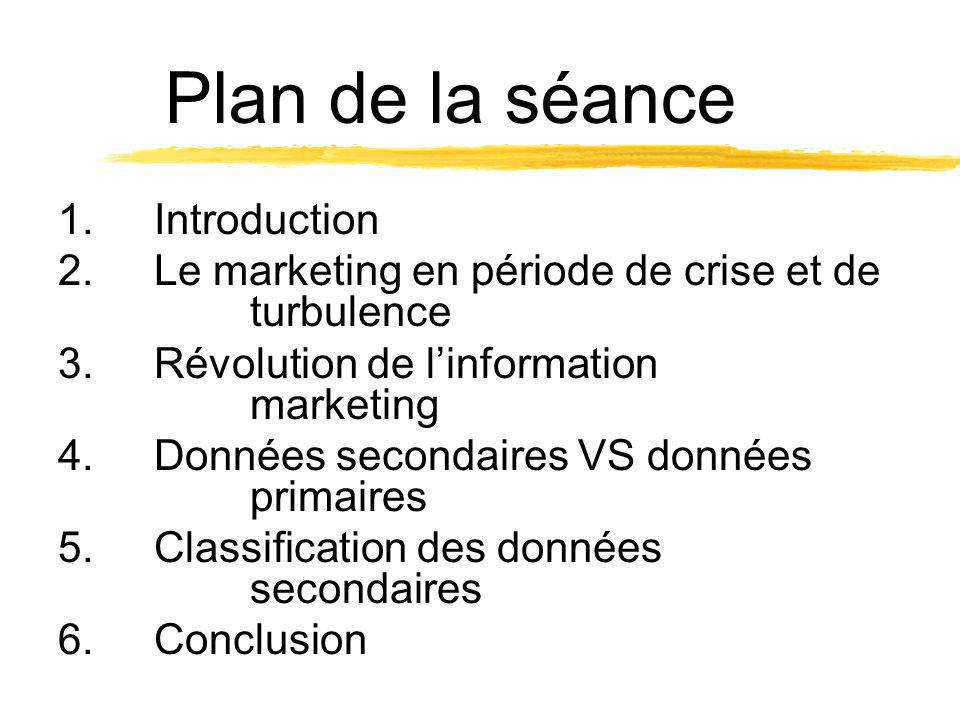 Plan de la séance 1. Introduction