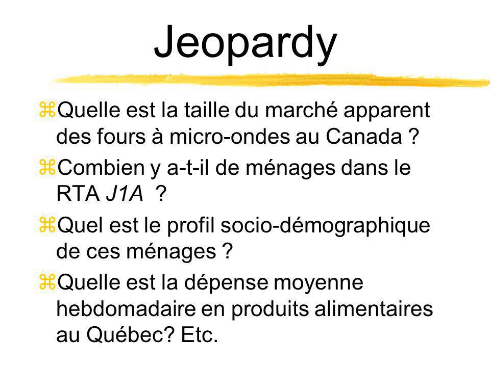 Jeopardy Quelle est la taille du marché apparent des fours à micro-ondes au Canada Combien y a-t-il de ménages dans le RTA J1A