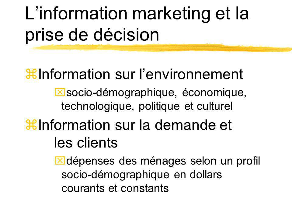 L'information marketing et la prise de décision
