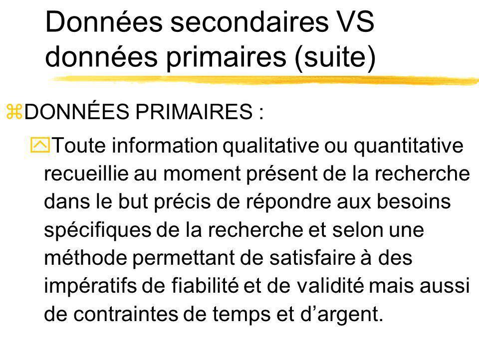 Données secondaires VS données primaires (suite)