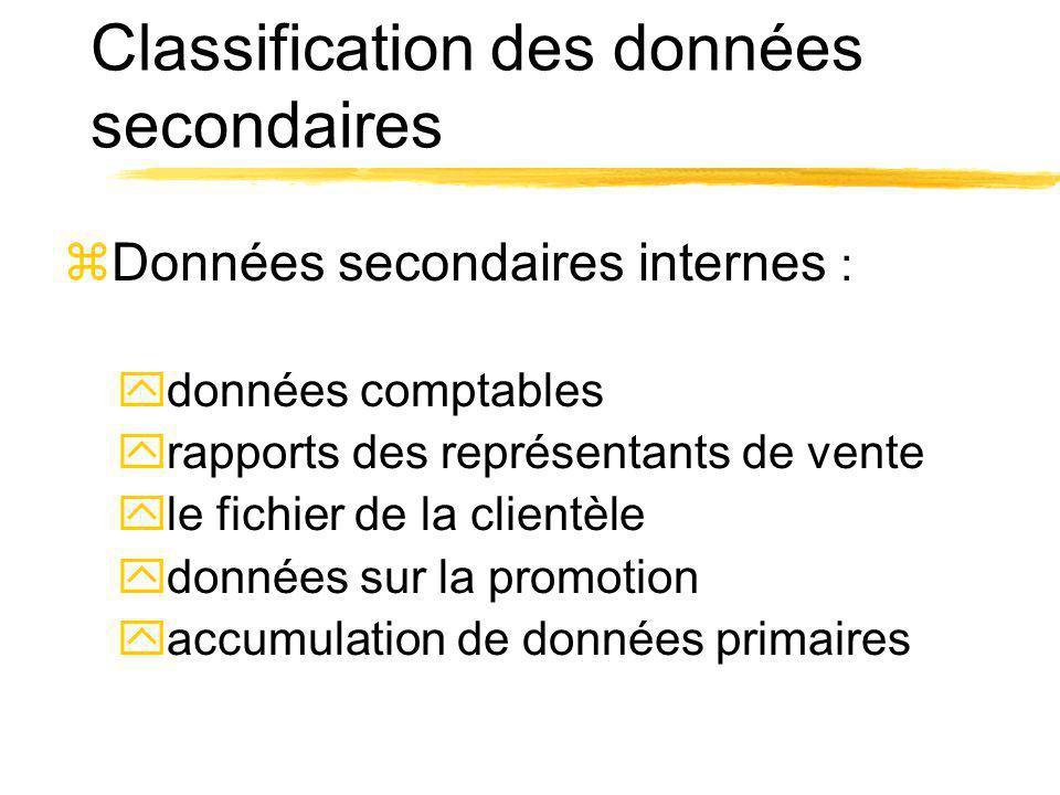 Classification des données secondaires