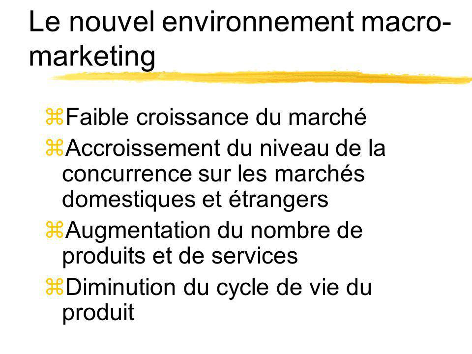 Le nouvel environnement macro-marketing