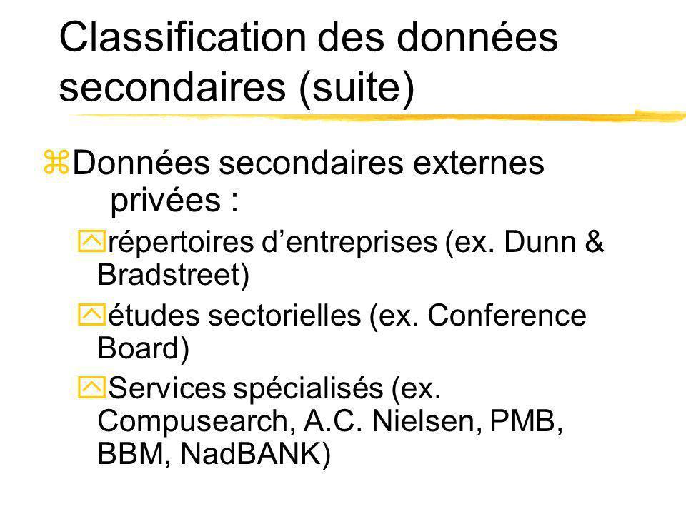 Classification des données secondaires (suite)