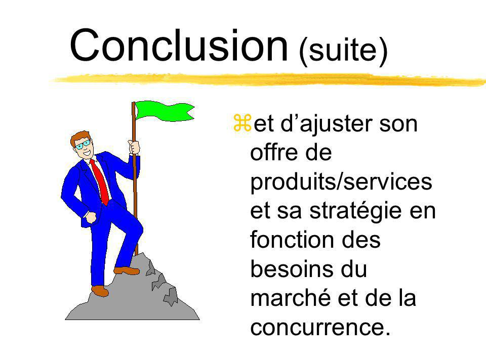 Conclusion (suite) et d'ajuster son offre de produits/services et sa stratégie en fonction des besoins du marché et de la concurrence.