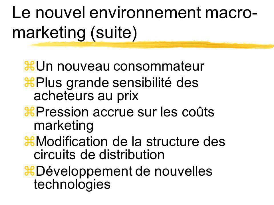 Le nouvel environnement macro-marketing (suite)