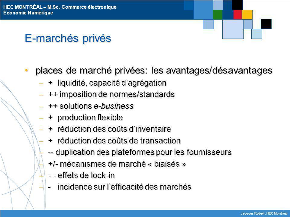 E-marchés privés places de marché privées: les avantages/désavantages