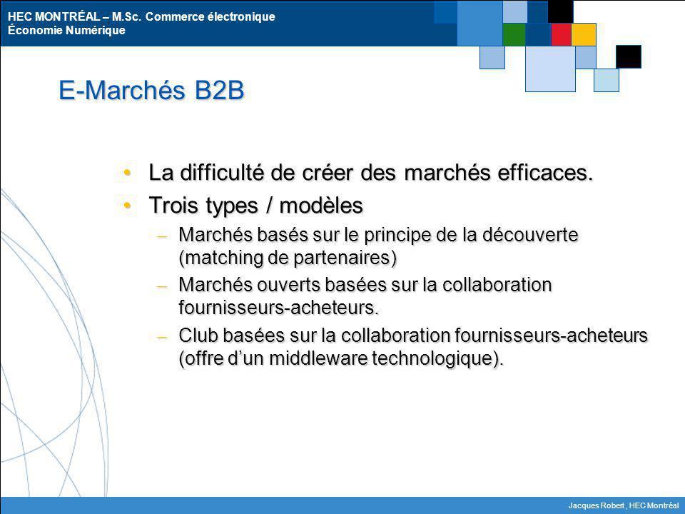 E-Marchés B2B La difficulté de créer des marchés efficaces.
