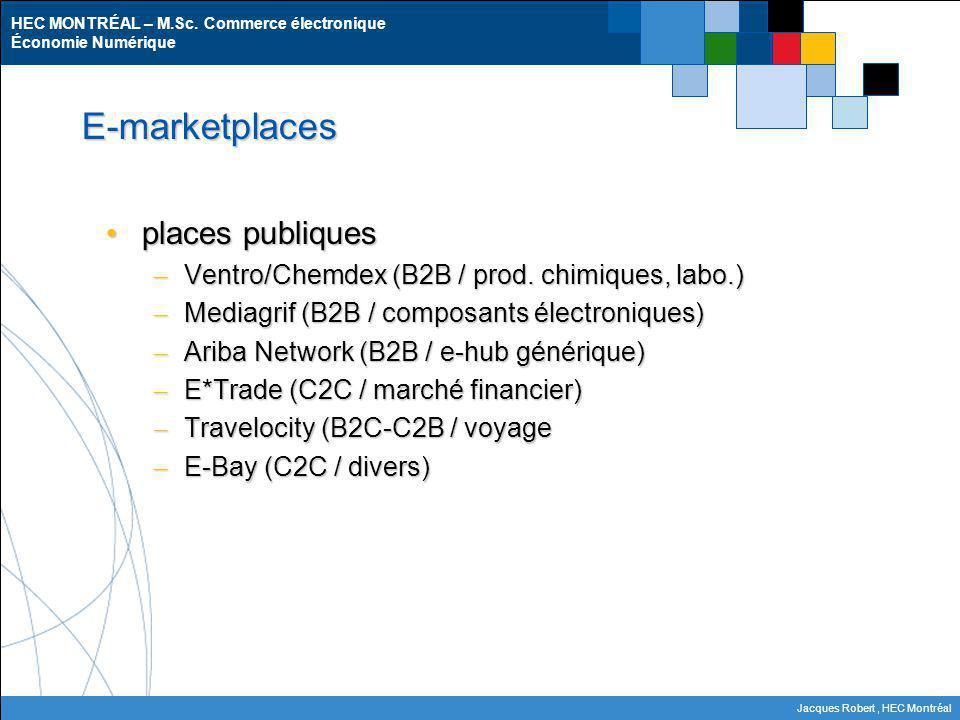 E-marketplaces places publiques