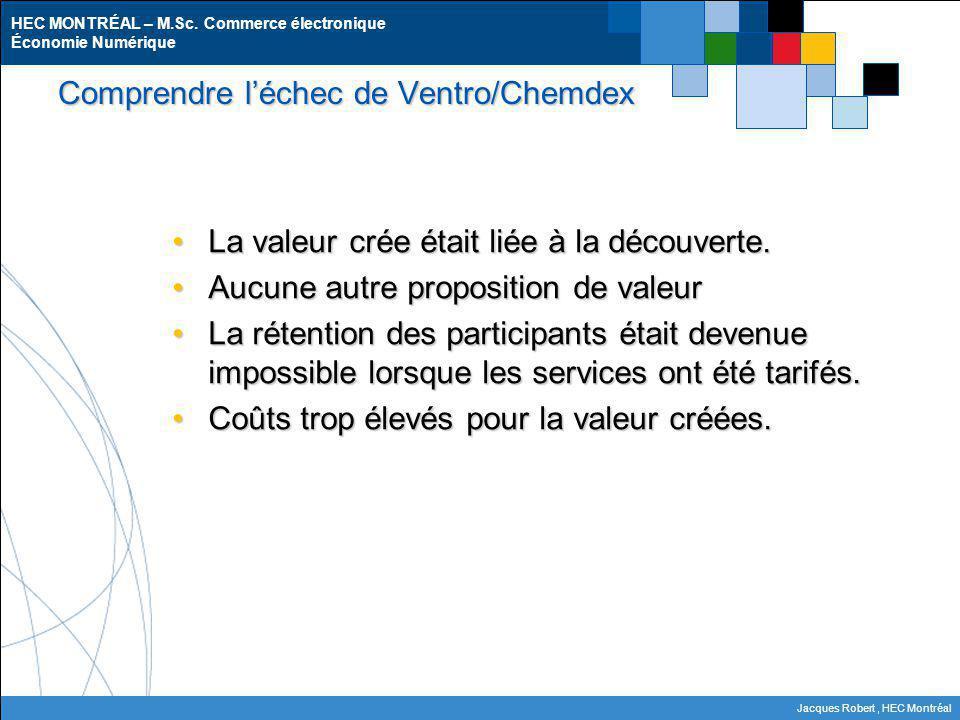 Comprendre l'échec de Ventro/Chemdex