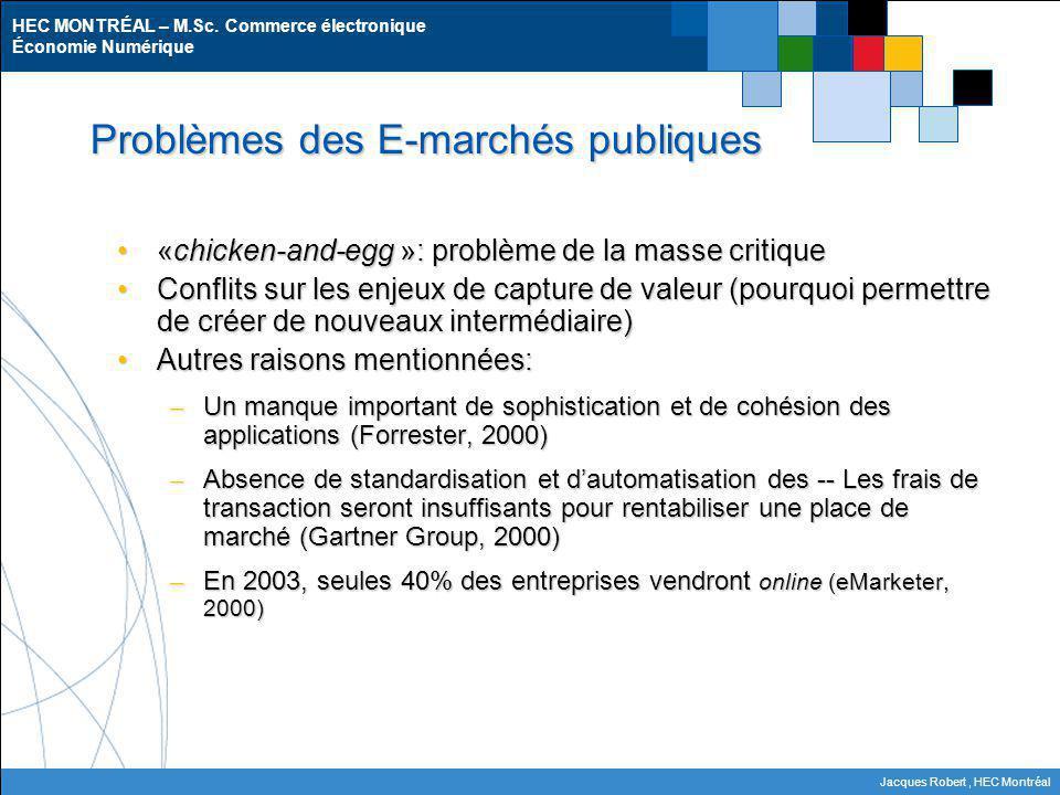 Problèmes des E-marchés publiques