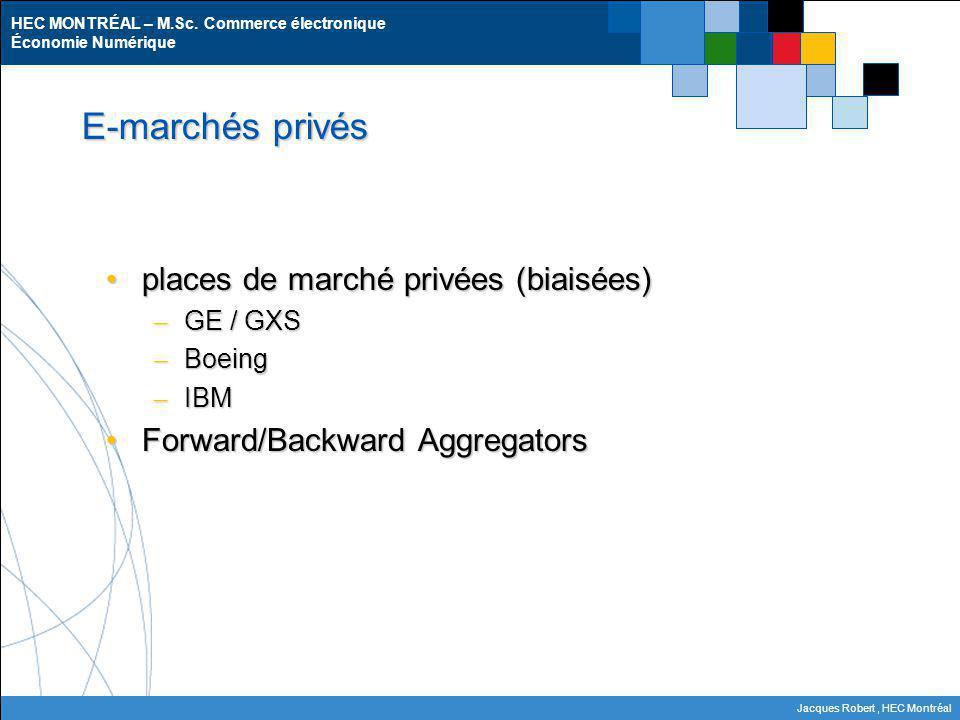 E-marchés privés places de marché privées (biaisées)
