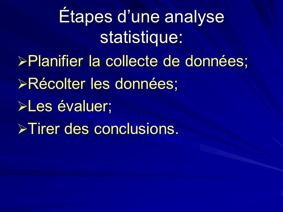 Étapes d'une analyse statistique: