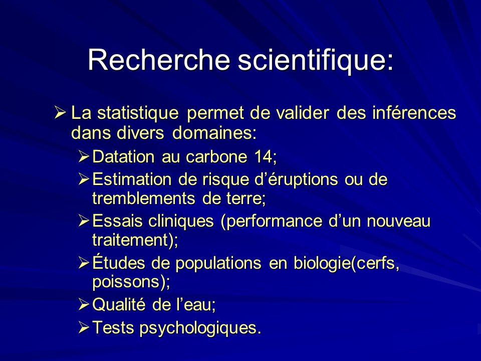 Recherche scientifique: