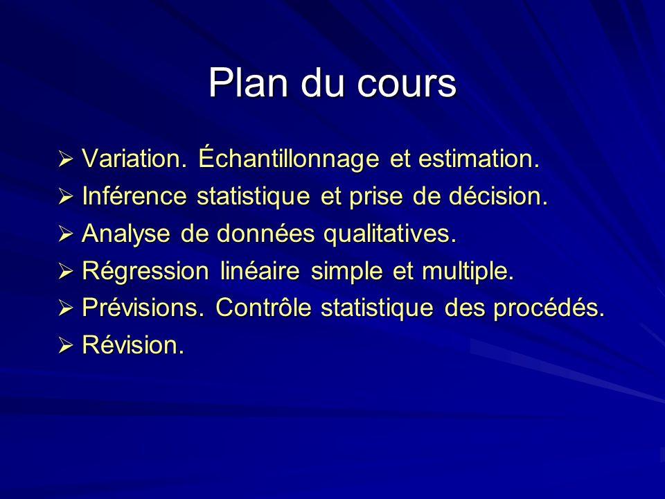 Plan du cours Variation. Échantillonnage et estimation.