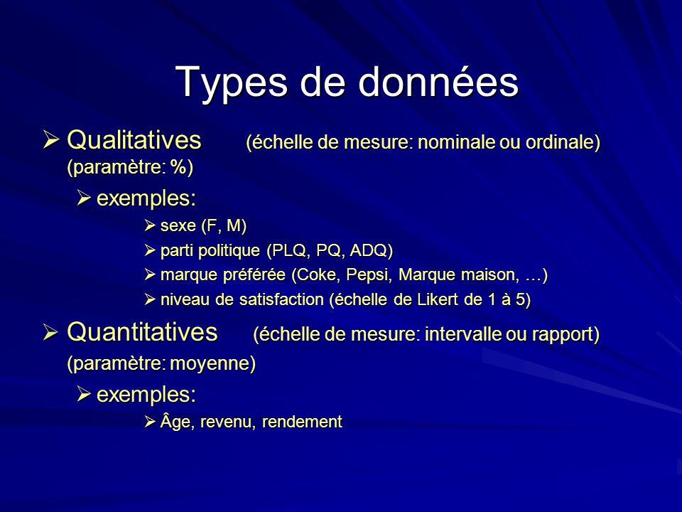 Types de données Qualitatives (échelle de mesure: nominale ou ordinale) (paramètre: %) exemples: sexe (F, M)