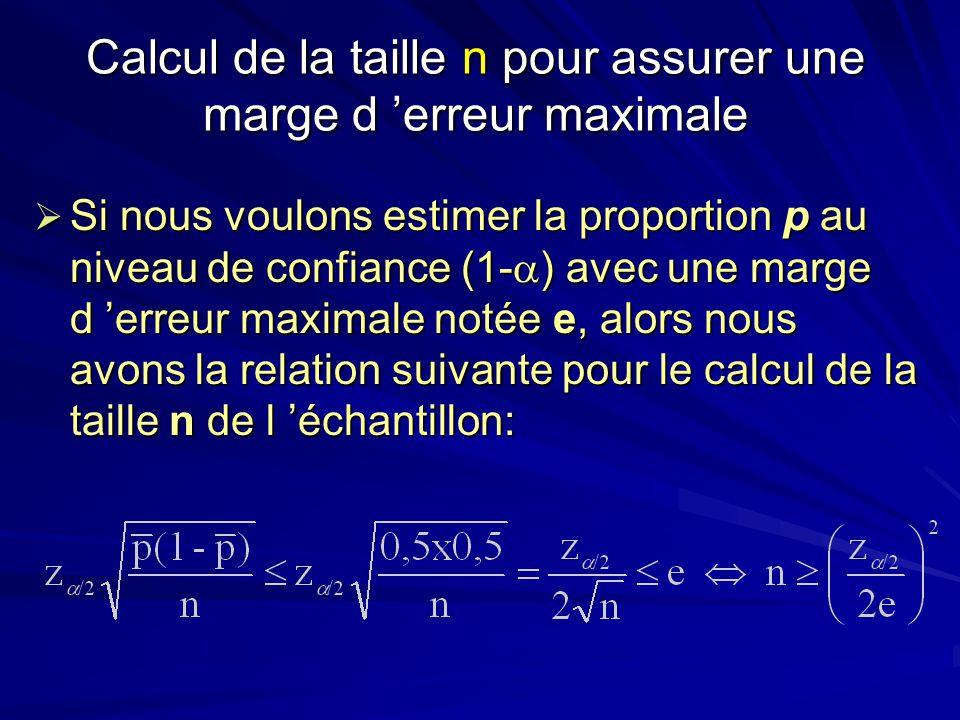 Calcul de la taille n pour assurer une marge d 'erreur maximale