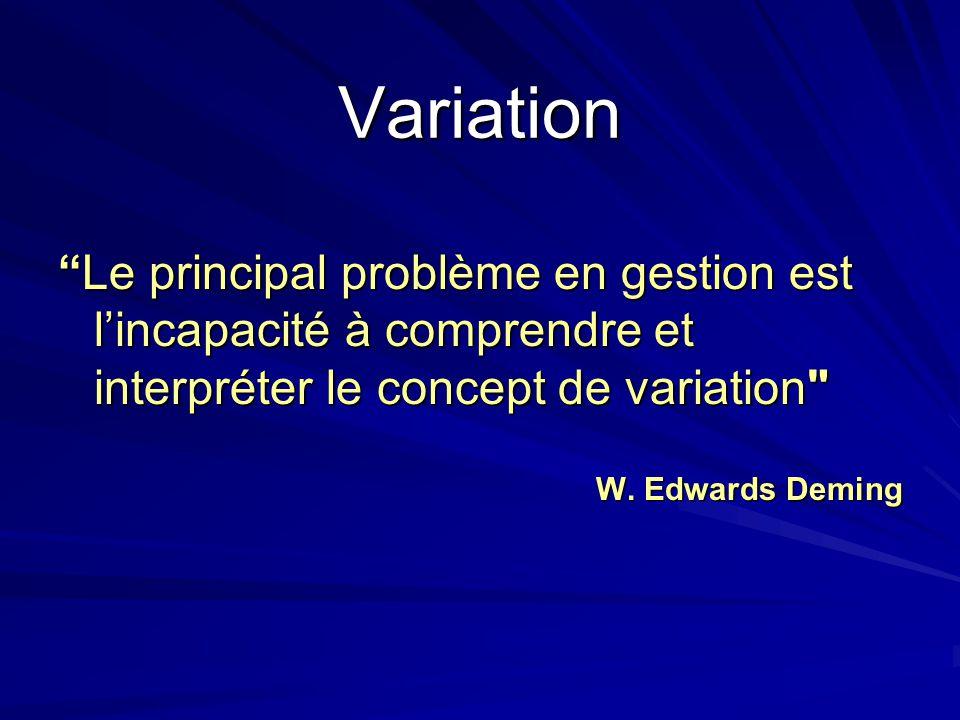 Variation Le principal problème en gestion est l'incapacité à comprendre et interpréter le concept de variation