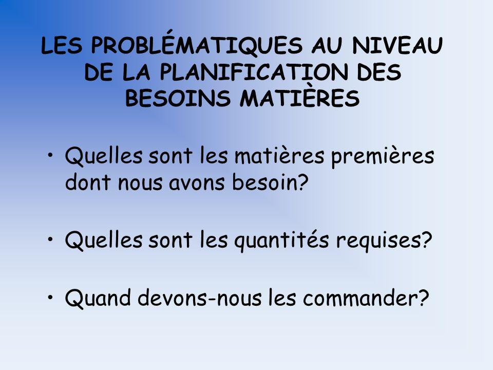 LES PROBLÉMATIQUES AU NIVEAU DE LA PLANIFICATION DES BESOINS MATIÈRES