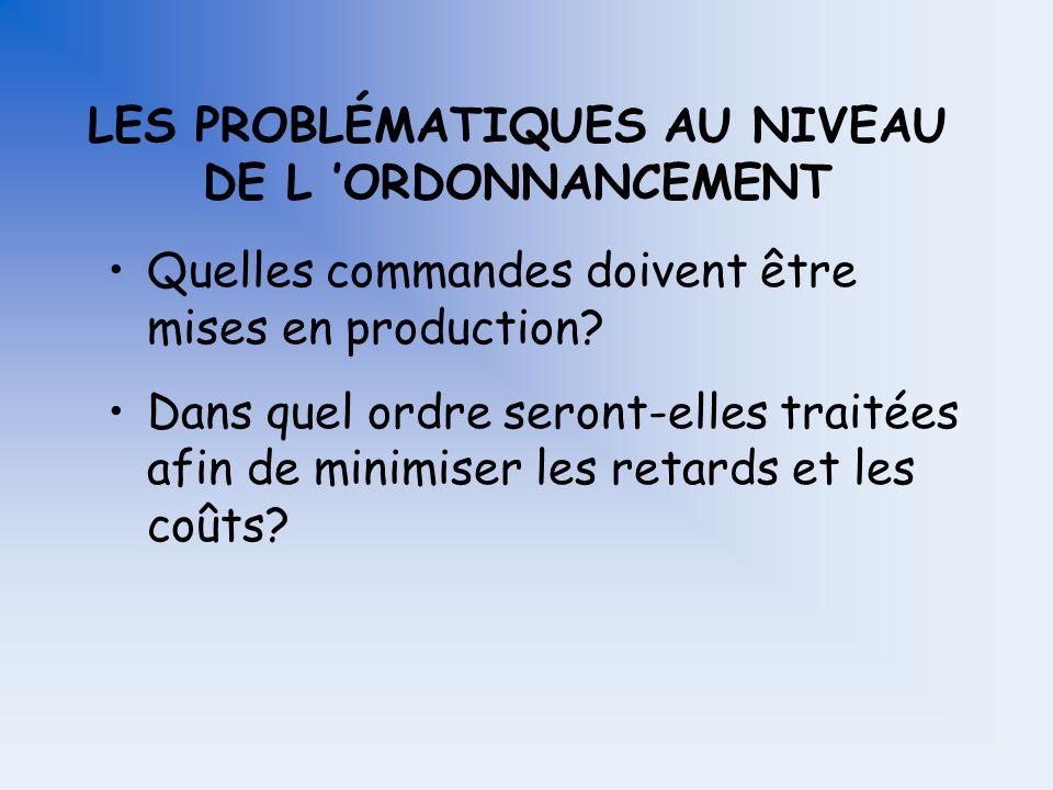 LES PROBLÉMATIQUES AU NIVEAU DE L 'ORDONNANCEMENT