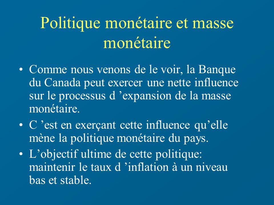 Politique monétaire et masse monétaire