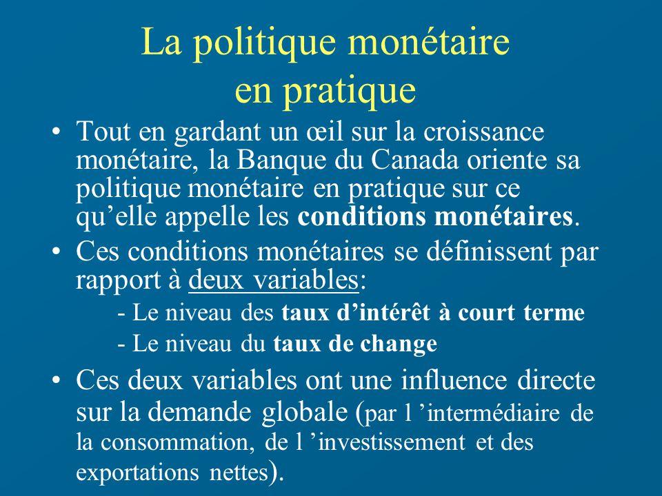 La politique monétaire en pratique