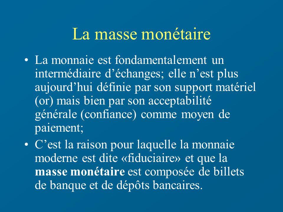 La masse monétaire