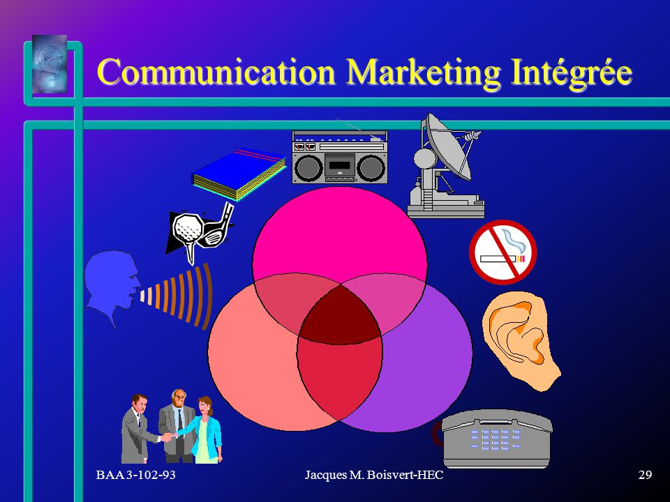 Communication Marketing Intégrée