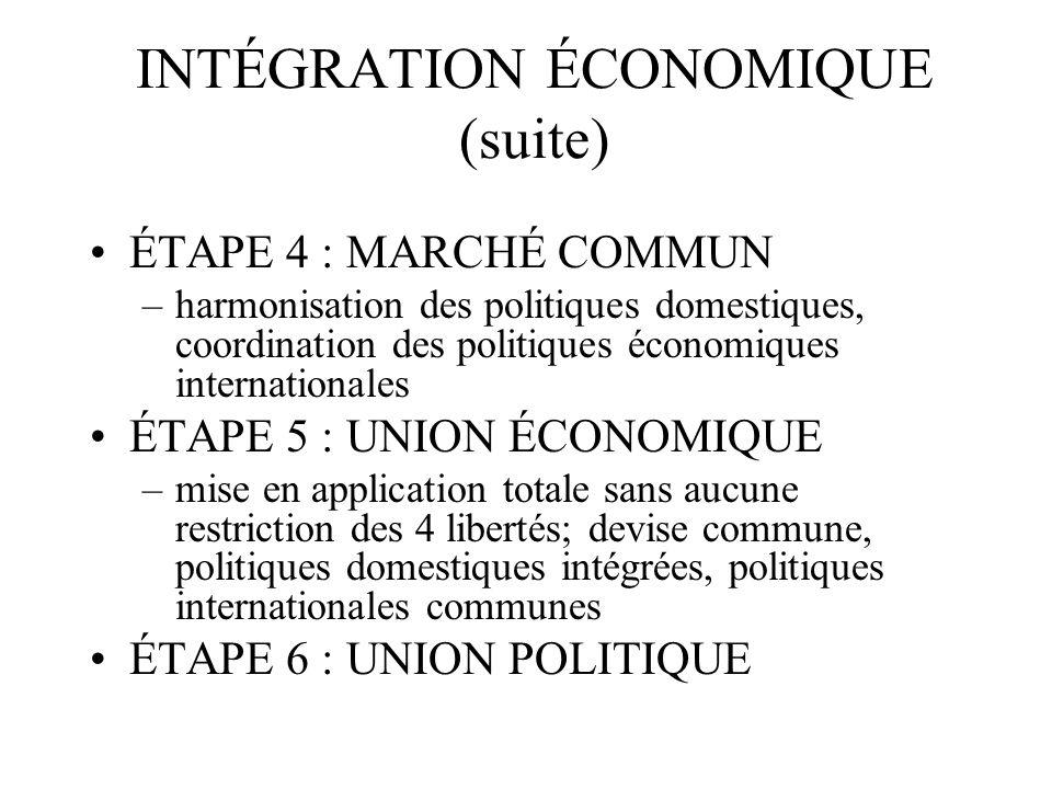 INTÉGRATION ÉCONOMIQUE (suite)