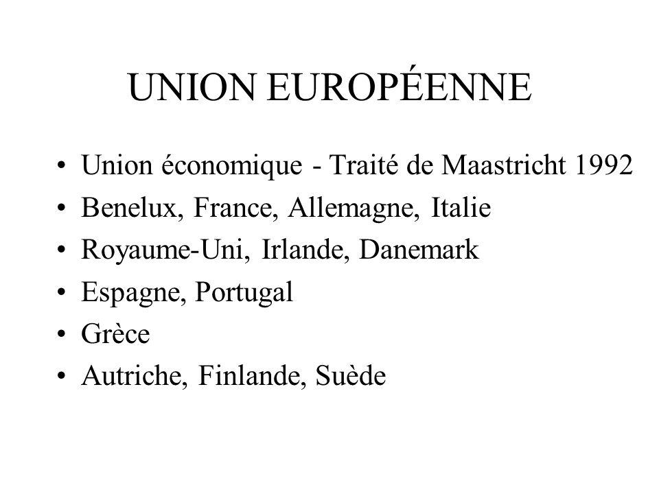 UNION EUROPÉENNE Union économique - Traité de Maastricht 1992