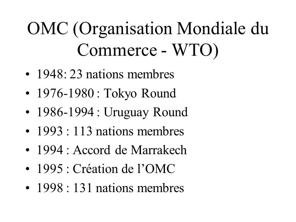 OMC (Organisation Mondiale du Commerce - WTO)