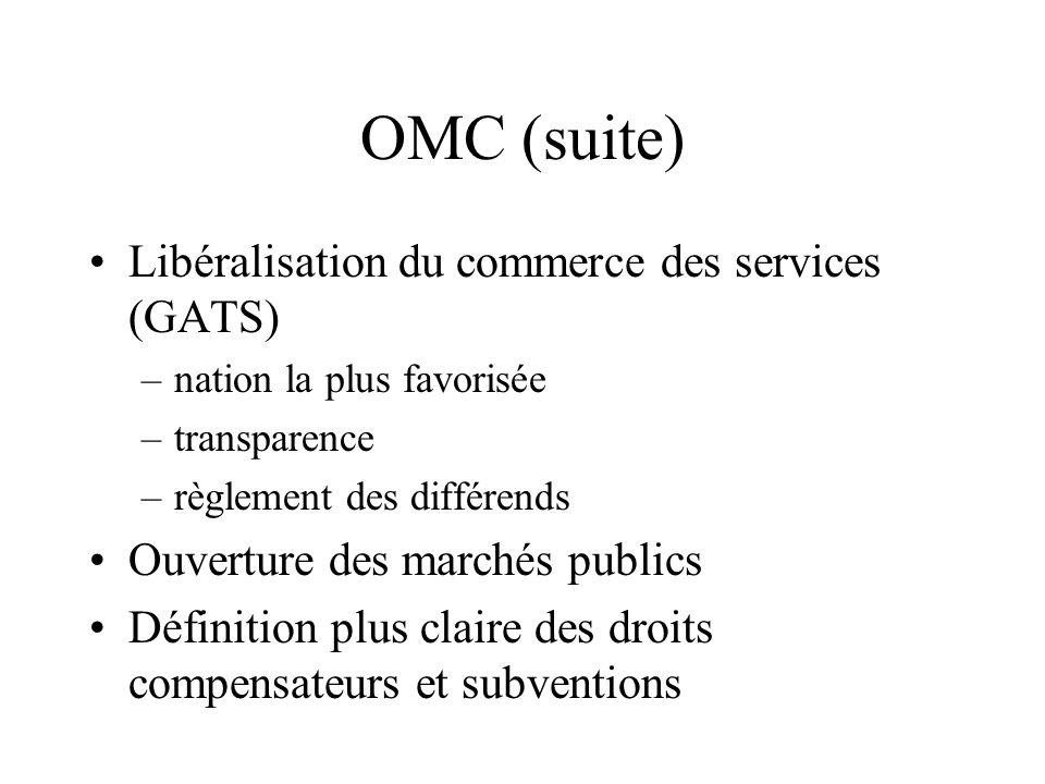 OMC (suite) Libéralisation du commerce des services (GATS)