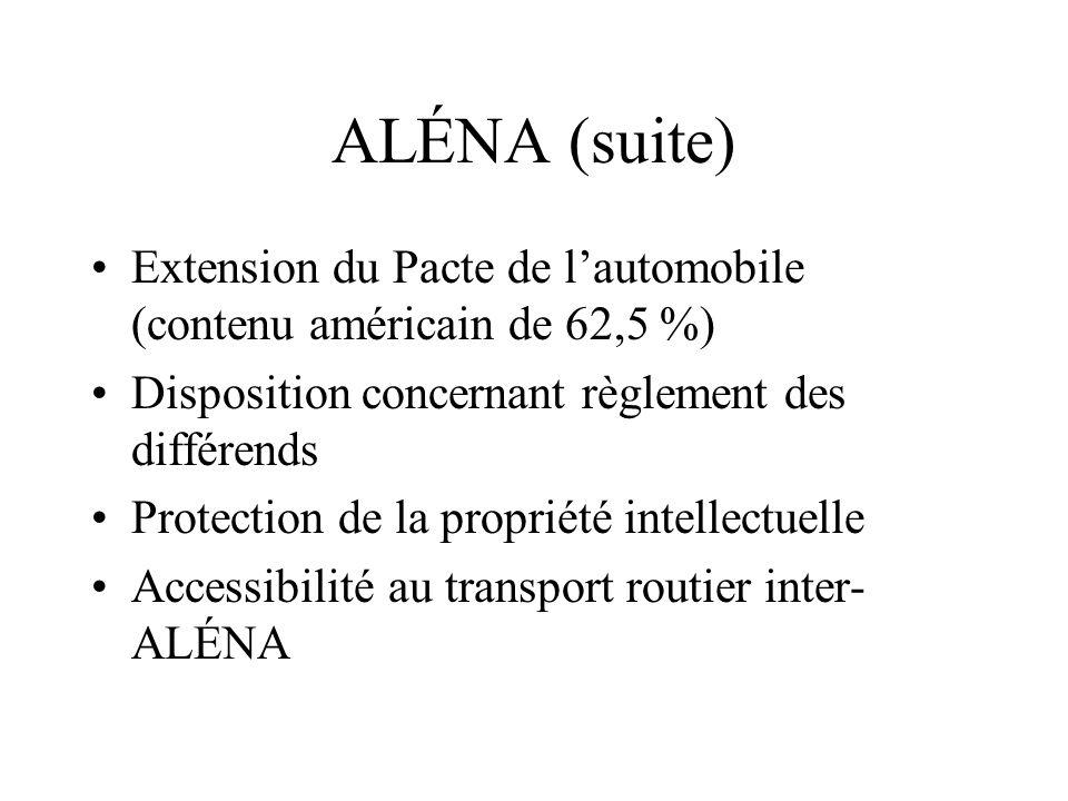 ALÉNA (suite) Extension du Pacte de l'automobile (contenu américain de 62,5 %) Disposition concernant règlement des différends.