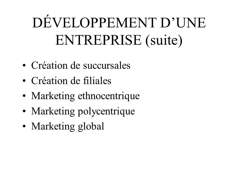DÉVELOPPEMENT D'UNE ENTREPRISE (suite)