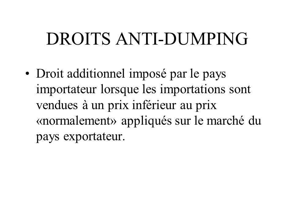 DROITS ANTI-DUMPING