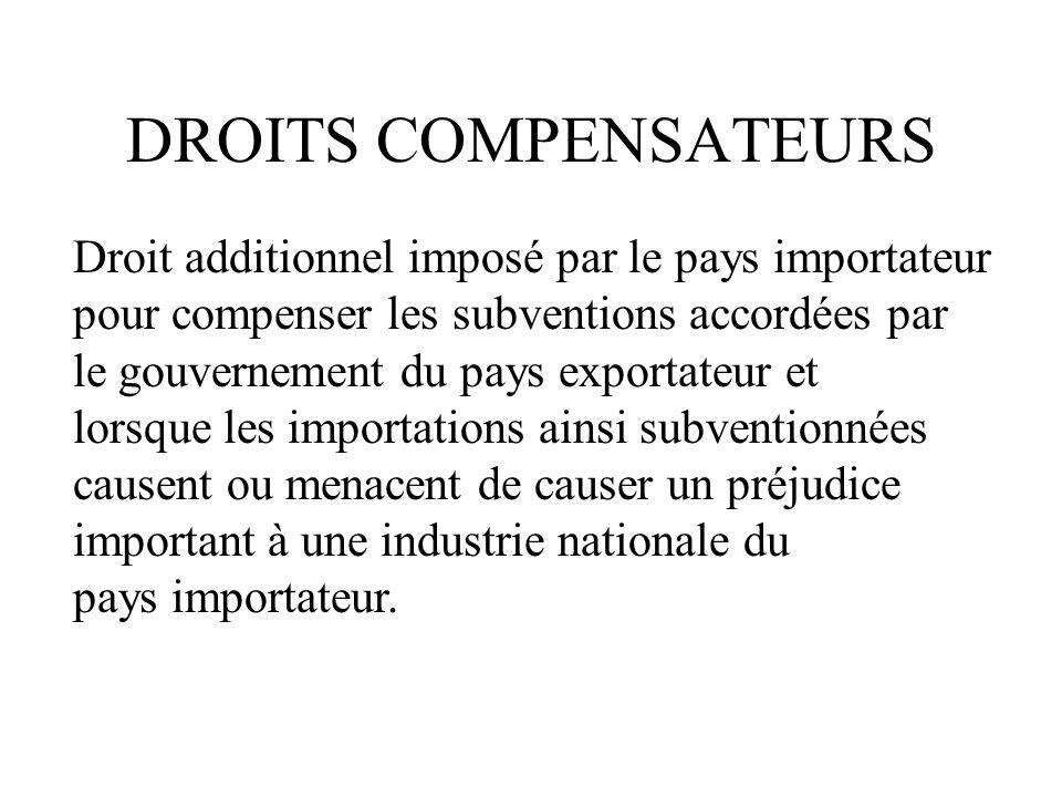 DROITS COMPENSATEURS Droit additionnel imposé par le pays importateur