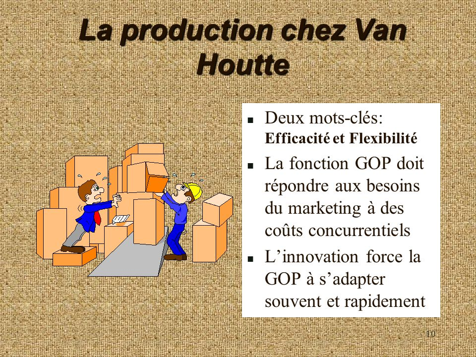 La production chez Van Houtte