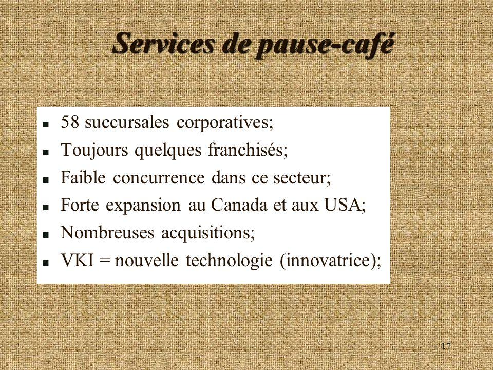 Services de pause-café