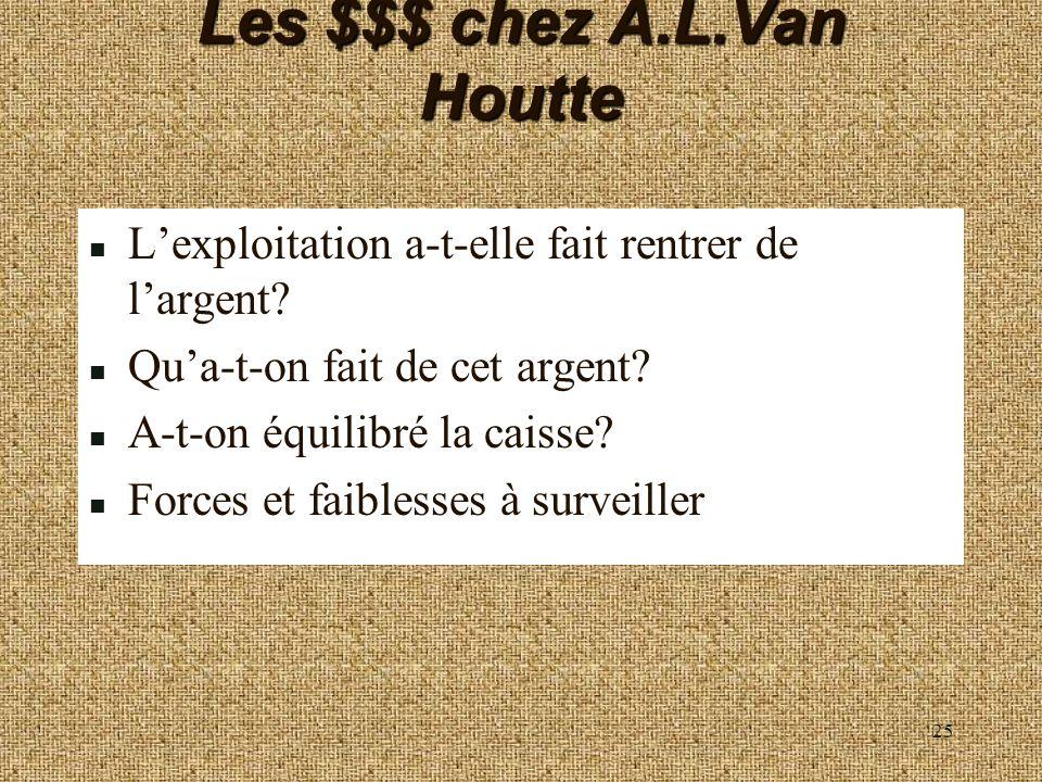 Les $$$ chez A.L.Van Houtte