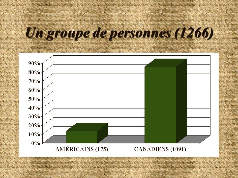 Un groupe de personnes (1266)