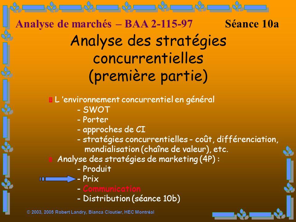 Analyse des stratégies concurrentielles (première partie)
