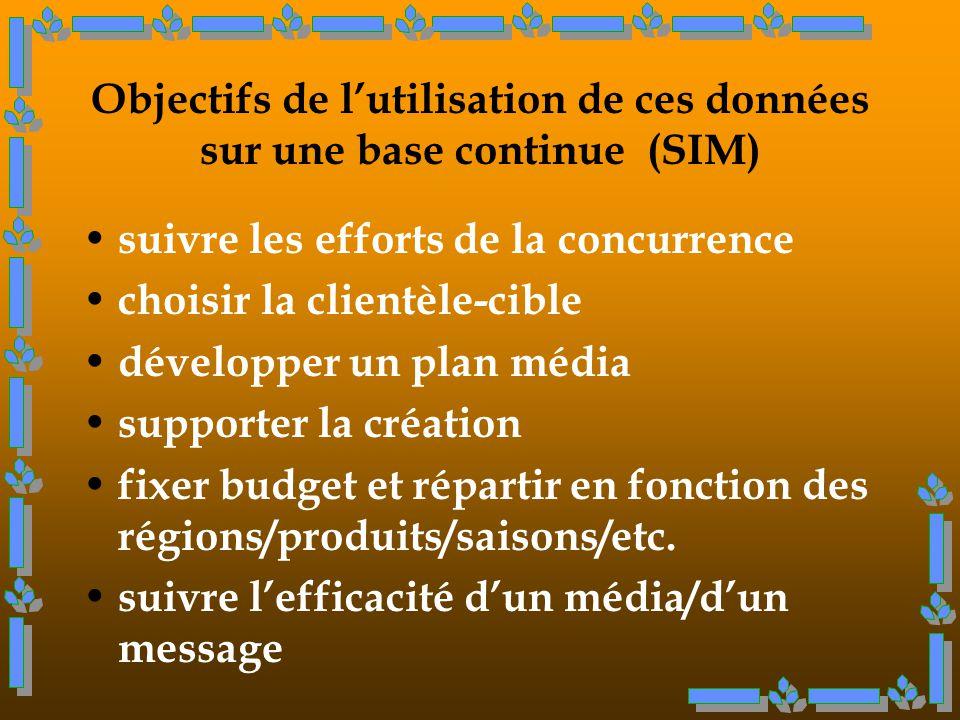 Objectifs de l'utilisation de ces données sur une base continue (SIM)